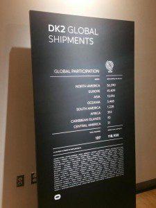 oculus dk2 ventes