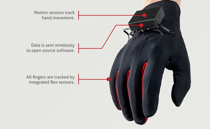 manus machina glove
