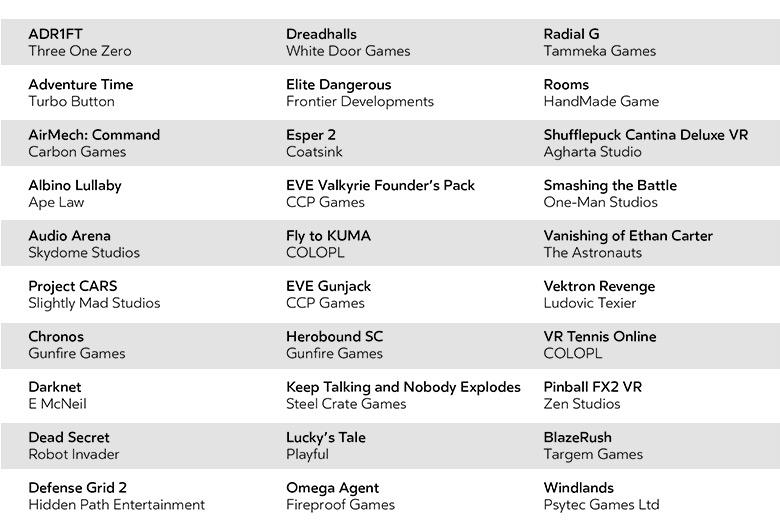 lineup Oculus Rift 28 mars