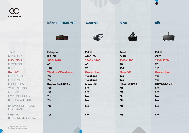 product-comparison-infinitus-prime-tvr