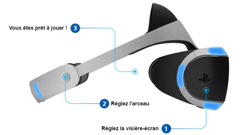 installation PlayStation VR